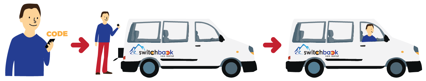 Check Out Van Rental Image